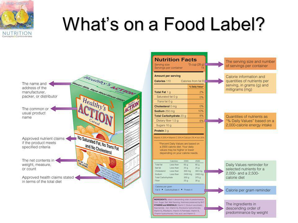 What's on a Food Label