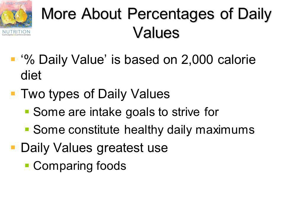 More About Percentages of Daily Values