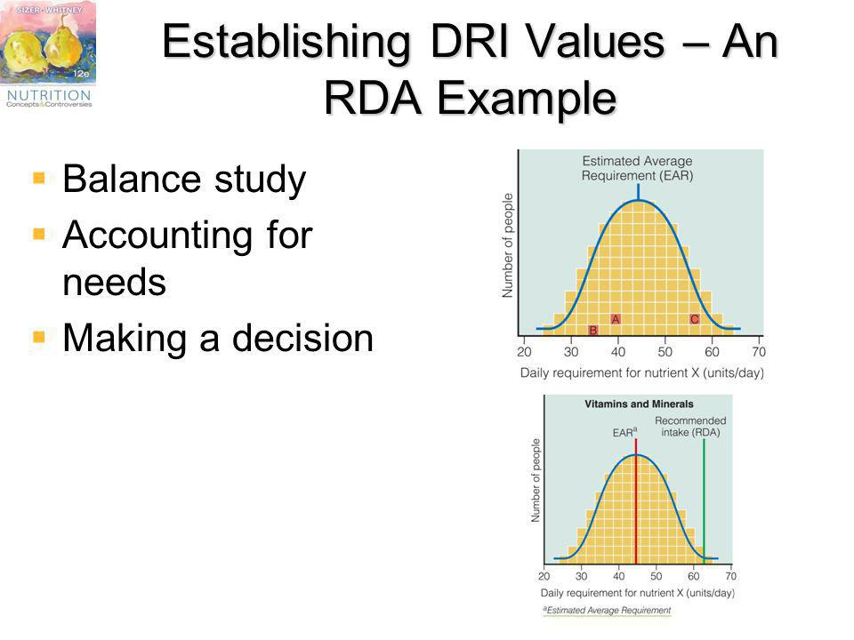 Establishing DRI Values – An RDA Example