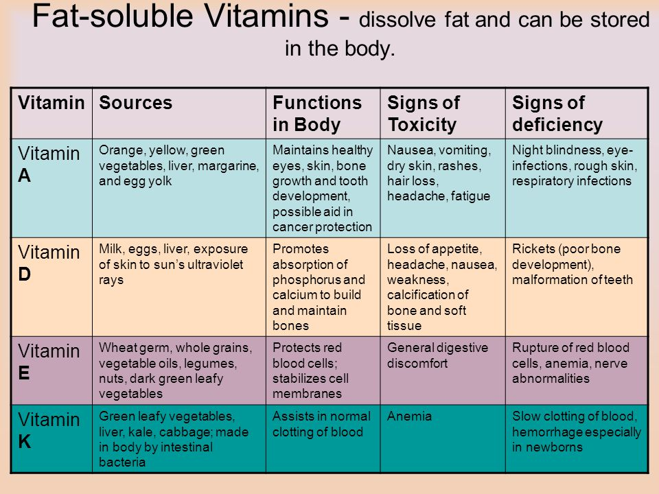 Fat-soluble Vitamins - dissolve fat and can be stored in the body.