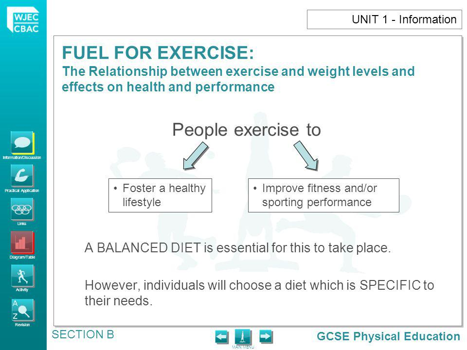 UNIT 1 - Information People exercise to. Foster a healthy lifestyle. Improve fitness and/or sporting performance.