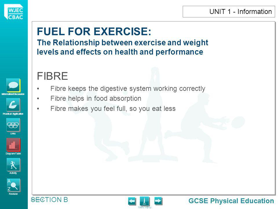 FUEL FOR EXERCISE: FIBRE