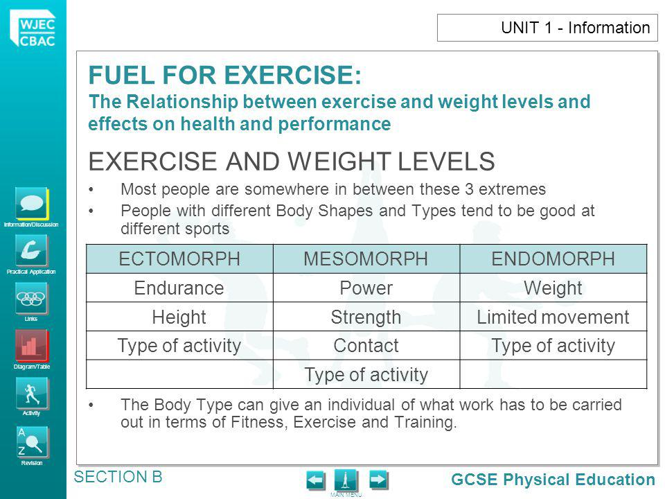 EXERCISE AND WEIGHT LEVELS