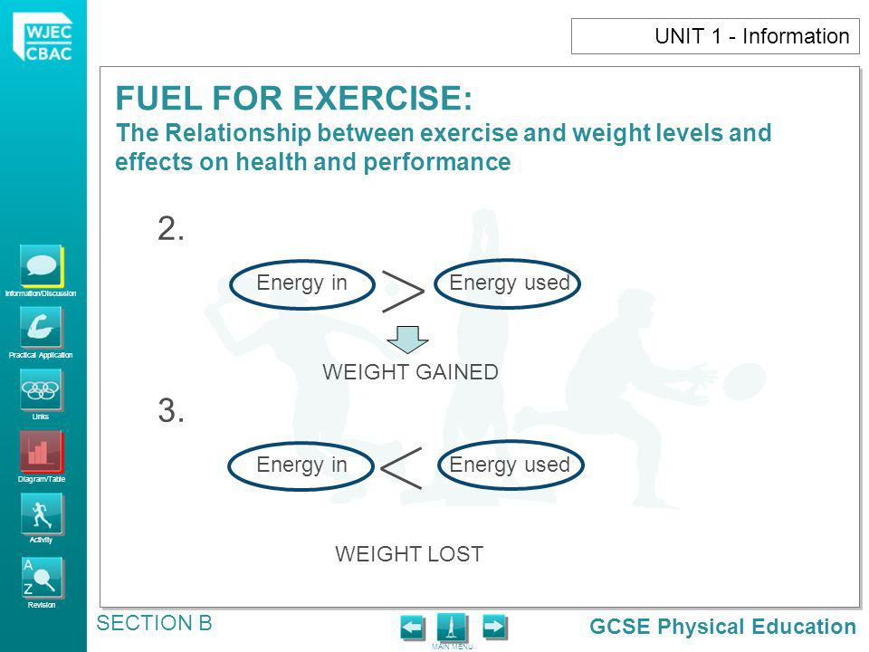 2. 3. UNIT 1 - Information Energy in Energy used WEIGHT GAINED