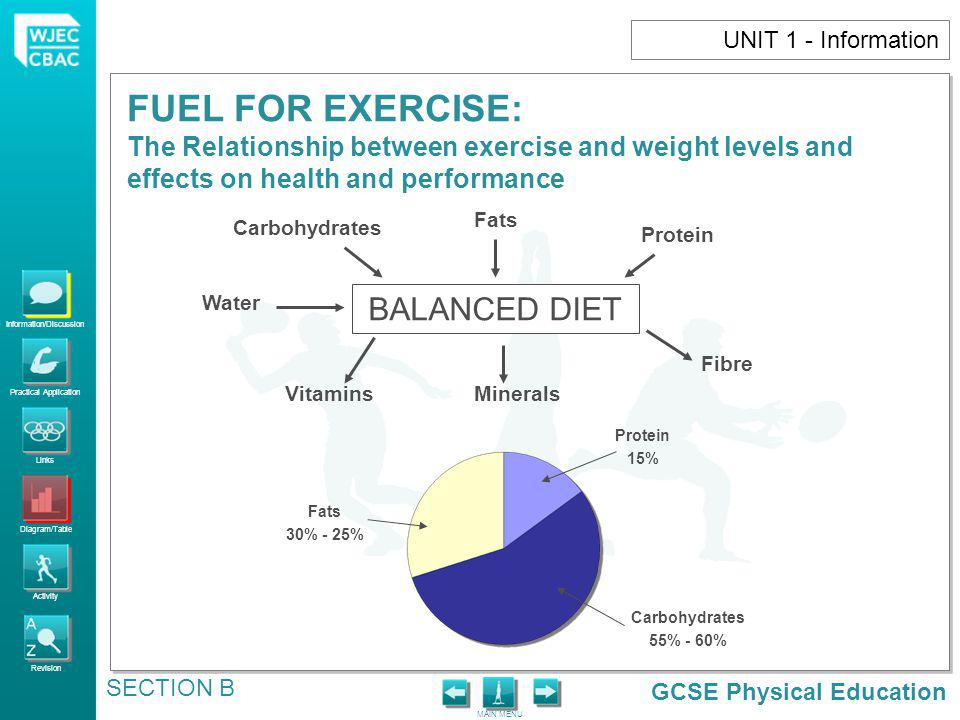 BALANCED DIET UNIT 1 - Information Fats Carbohydrates Protein Water