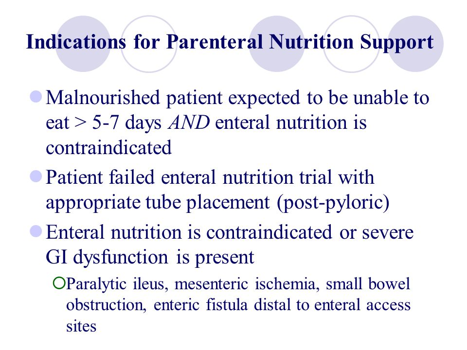Indications for Parenteral Nutrition Support