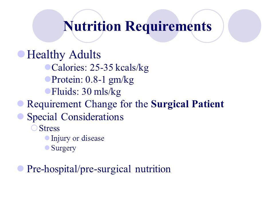Nutrition Requirements