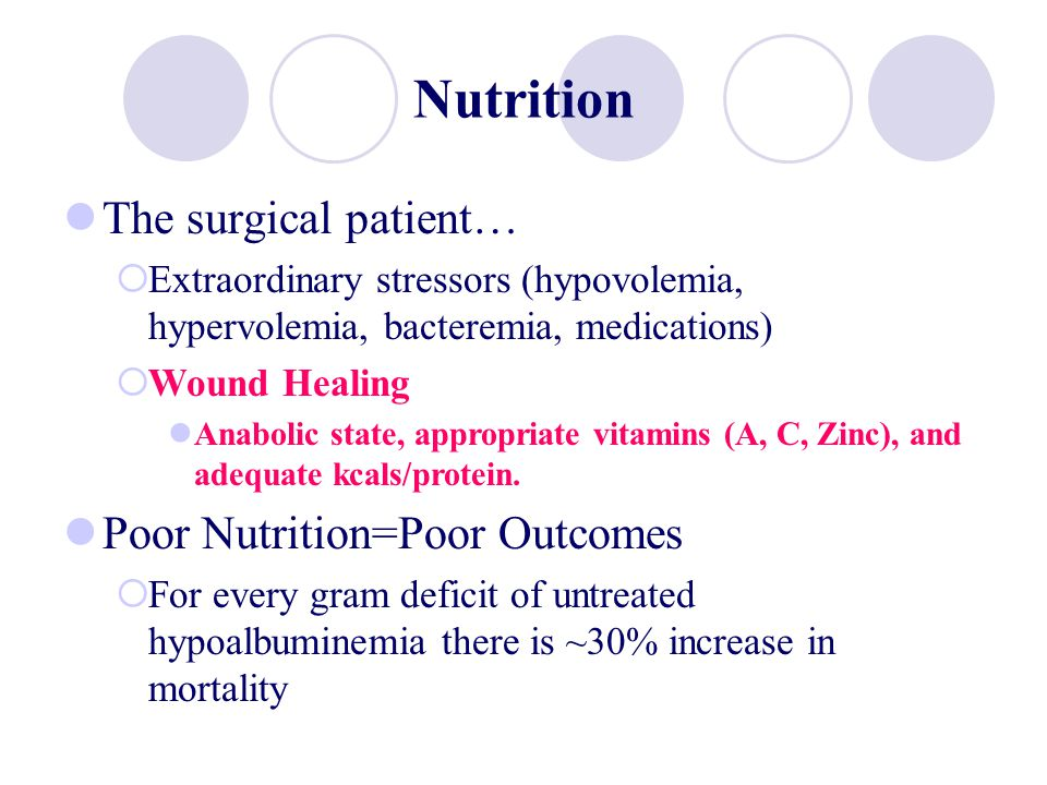 Nutrition The surgical patient… Poor Nutrition=Poor Outcomes