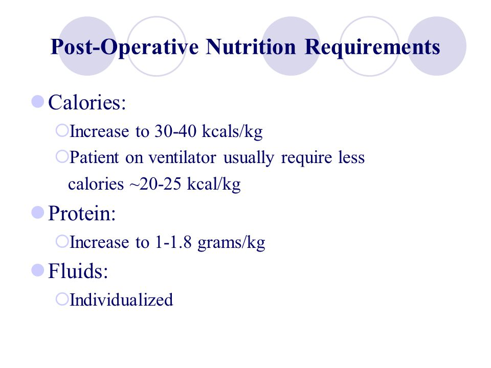 Post-Operative Nutrition Requirements