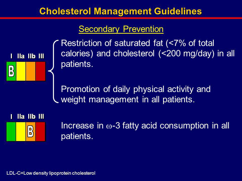 Cholesterol Management Guidelines