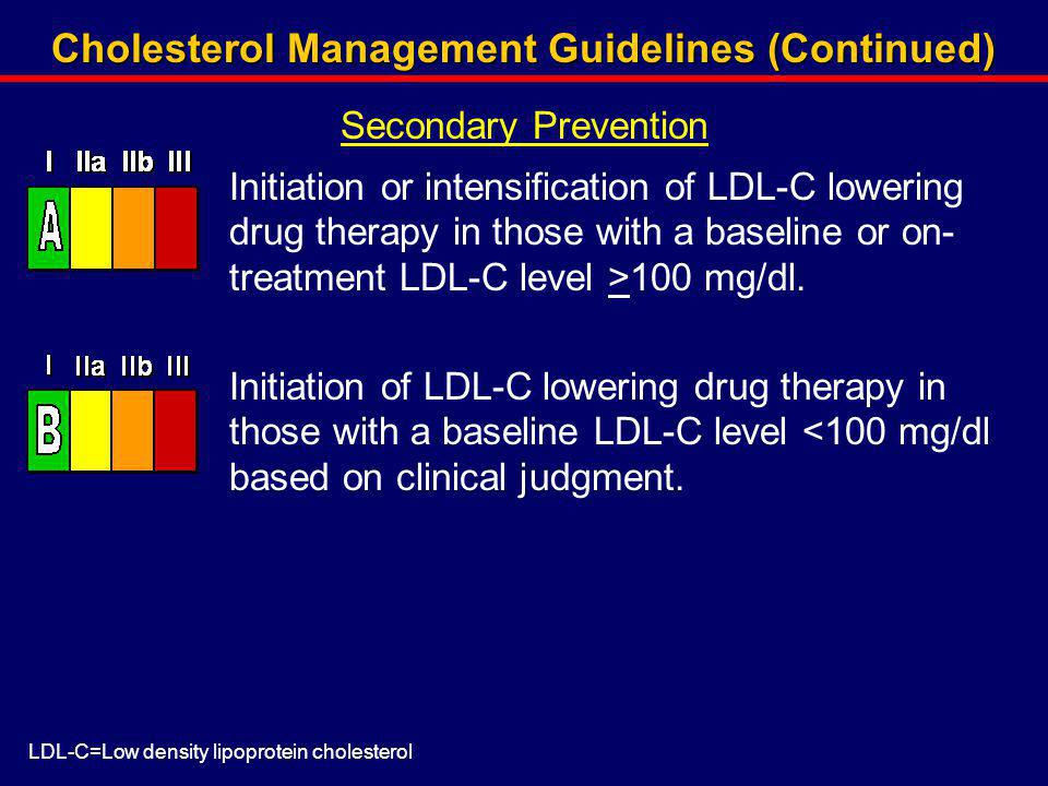 Cholesterol Management Guidelines (Continued)