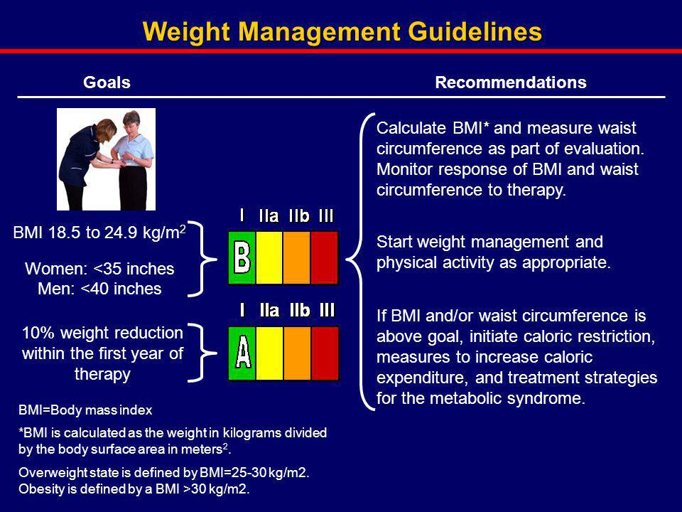 Weight Management Guidelines