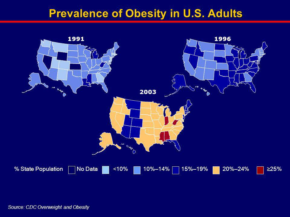 Prevalence of Obesity in U.S. Adults
