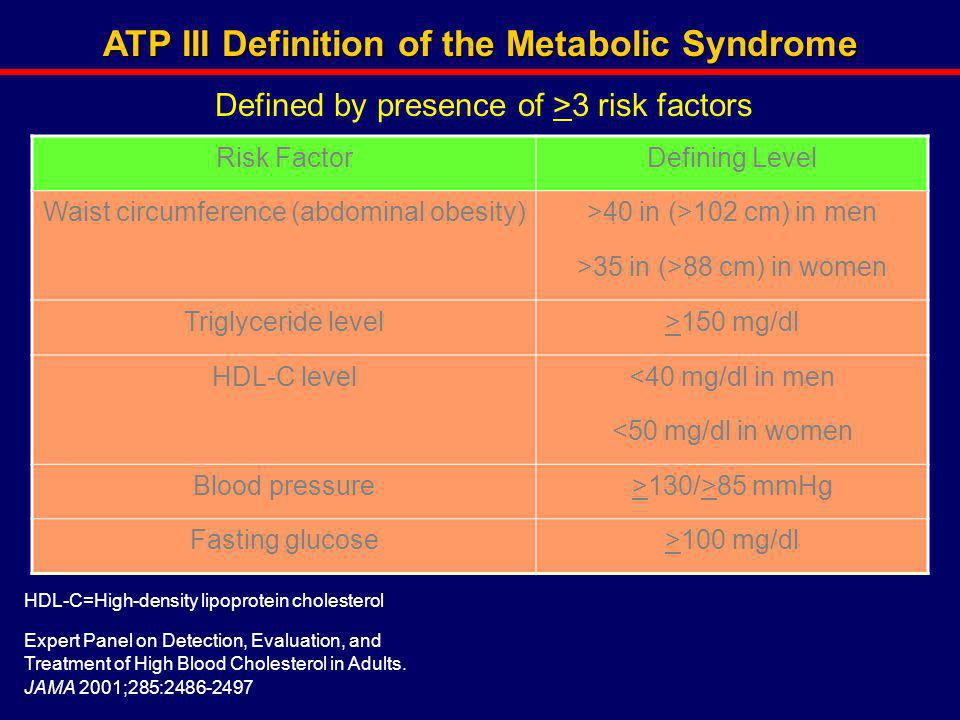 ATP III Definition of the Metabolic Syndrome