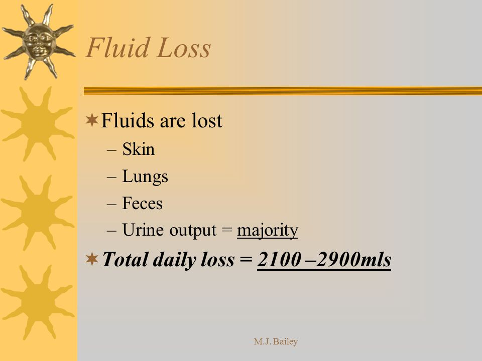Fluid Loss Fluids are lost Total daily loss = 2100 –2900mls Skin Lungs