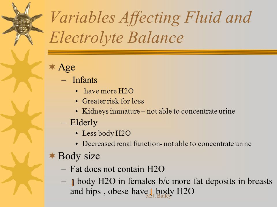 Variables Affecting Fluid and Electrolyte Balance