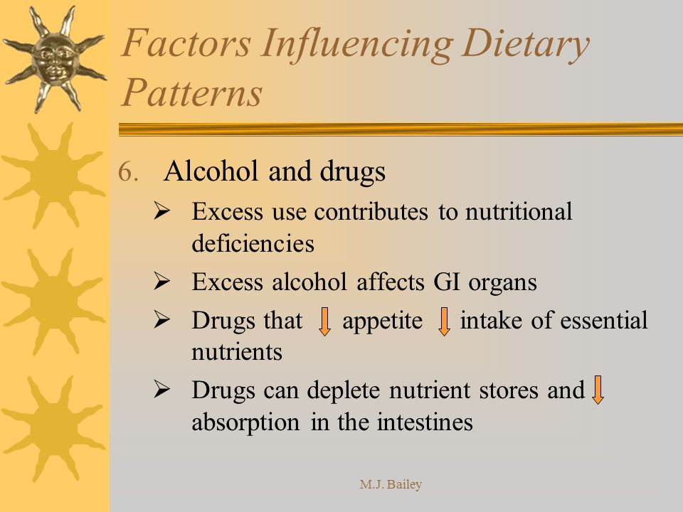 Factors Influencing Dietary Patterns
