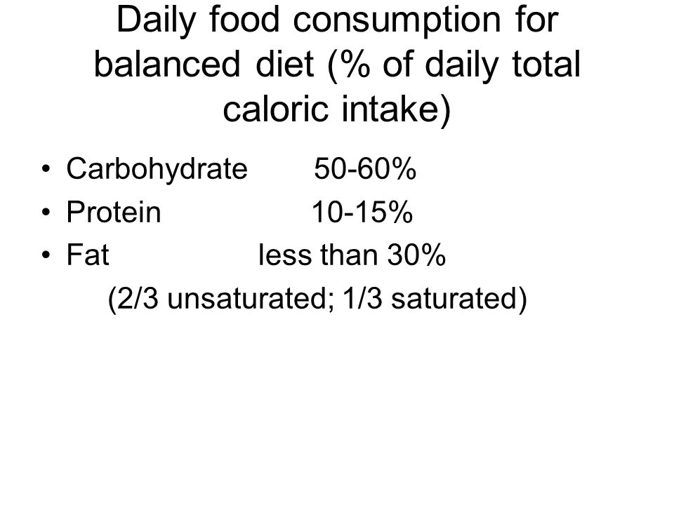 Daily food consumption for balanced diet (% of daily total caloric intake)