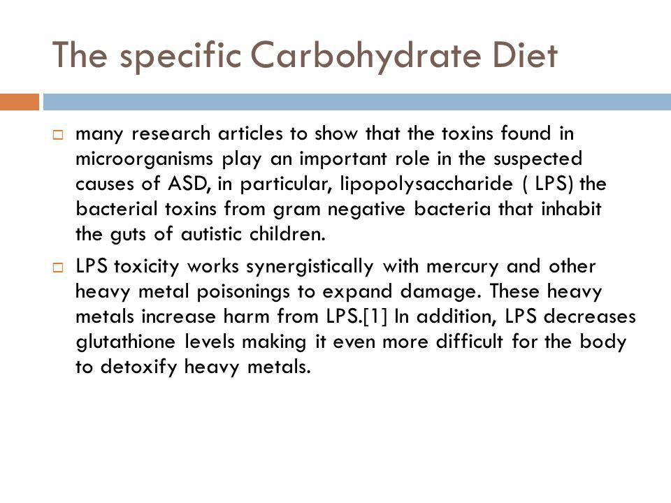 The specific Carbohydrate Diet