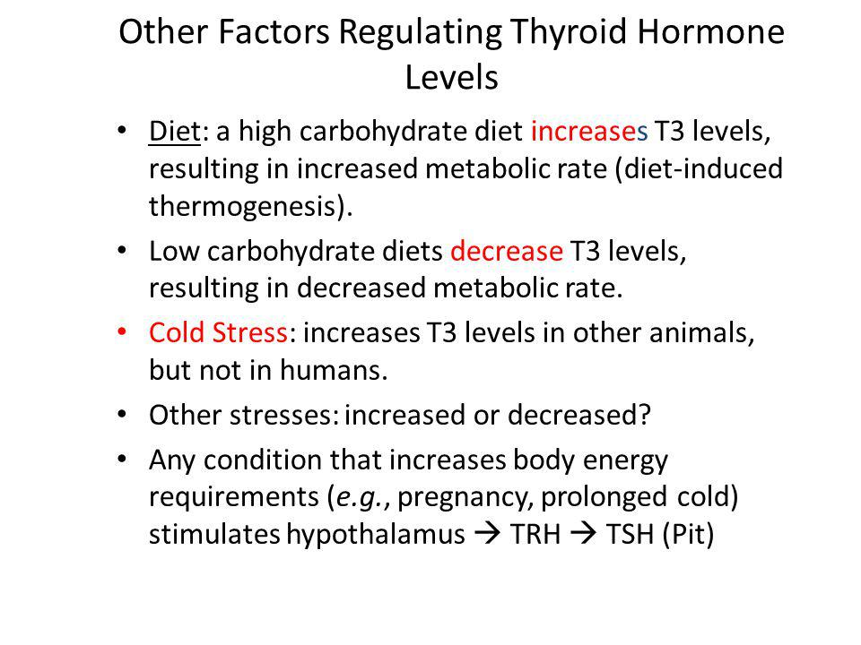 Other Factors Regulating Thyroid Hormone Levels