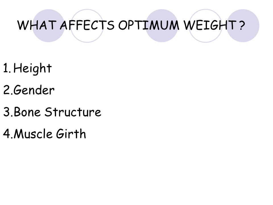 WHAT AFFECTS OPTIMUM WEIGHT