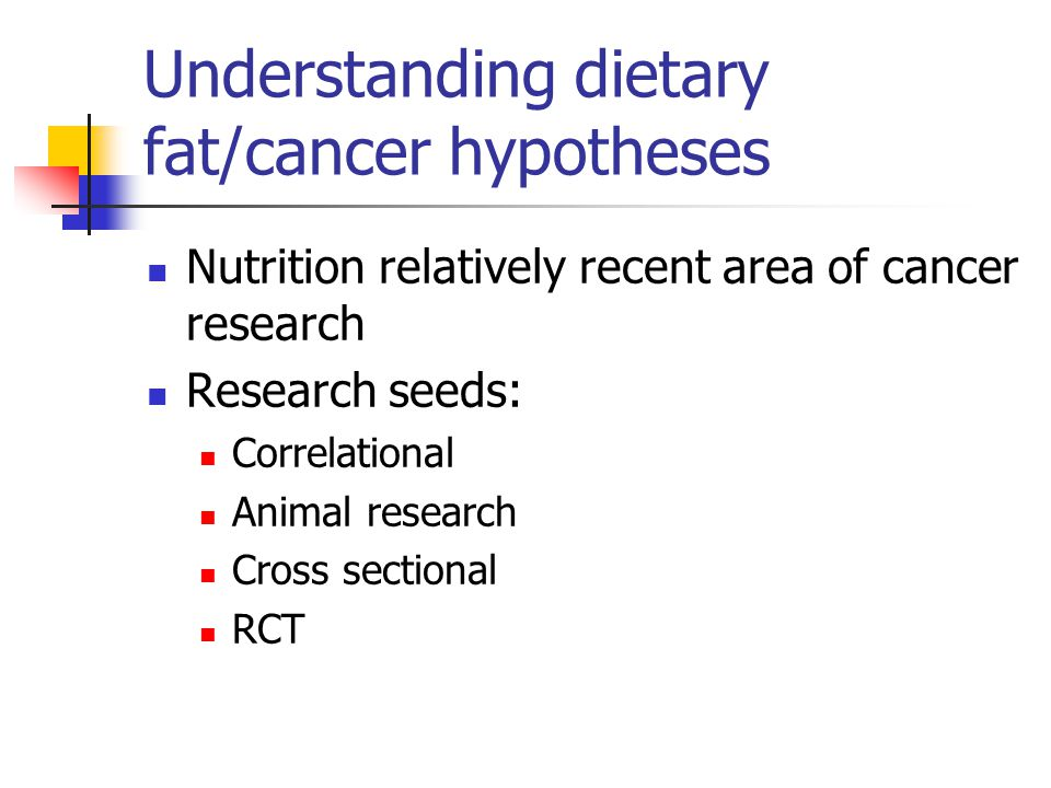 Understanding dietary fat/cancer hypotheses