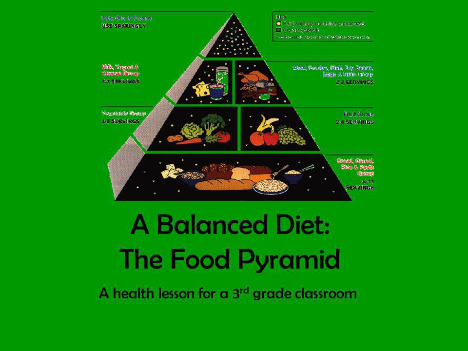 A Balanced Diet: The Food Pyramid