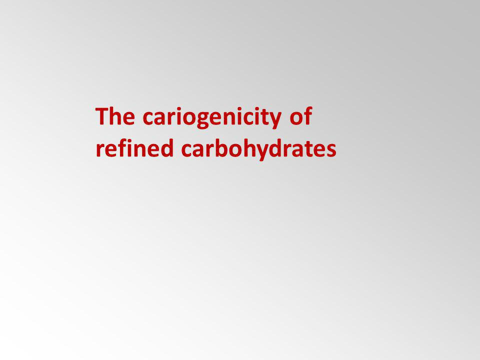 The cariogenicity of refined carbohydrates