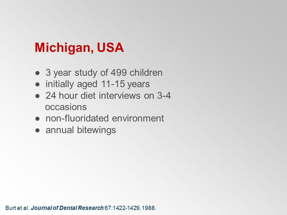 Michigan, USA 3 year study of 499 children initially aged 11-15 years