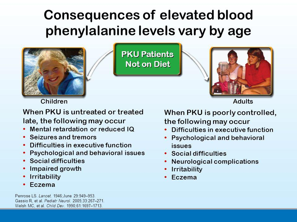 Consequences of elevated blood phenylalanine levels vary by age