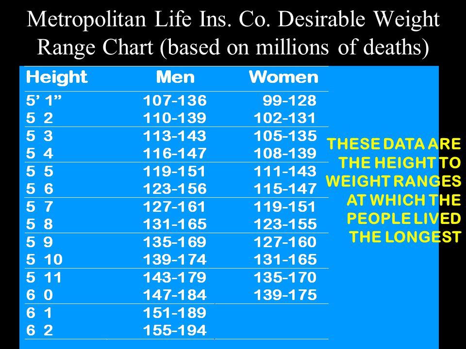 Metropolitan Life Ins. Co