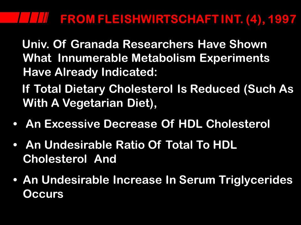 FROM FLEISHWIRTSCHAFT INT. (4), 1997