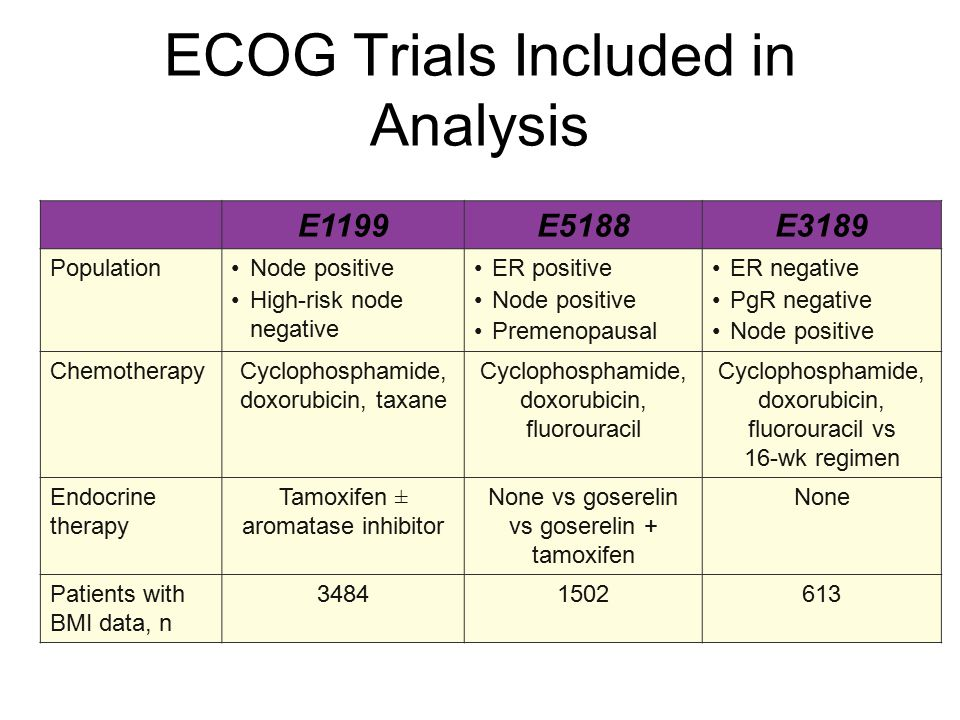 ECOG Trials Included in Analysis