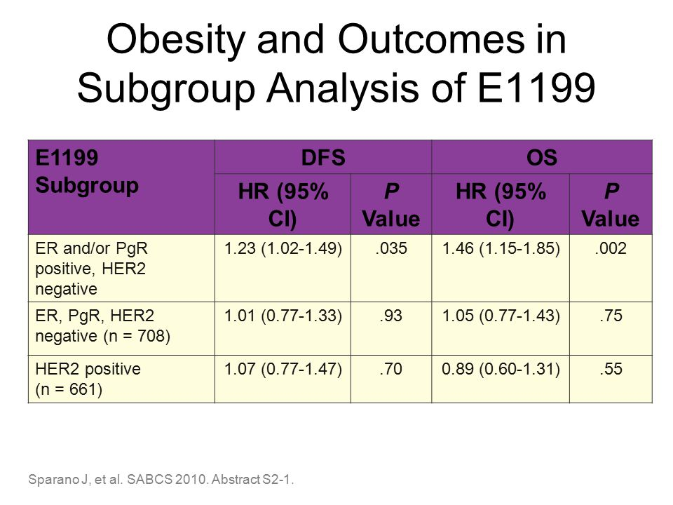Obesity and Outcomes in Subgroup Analysis of E1199