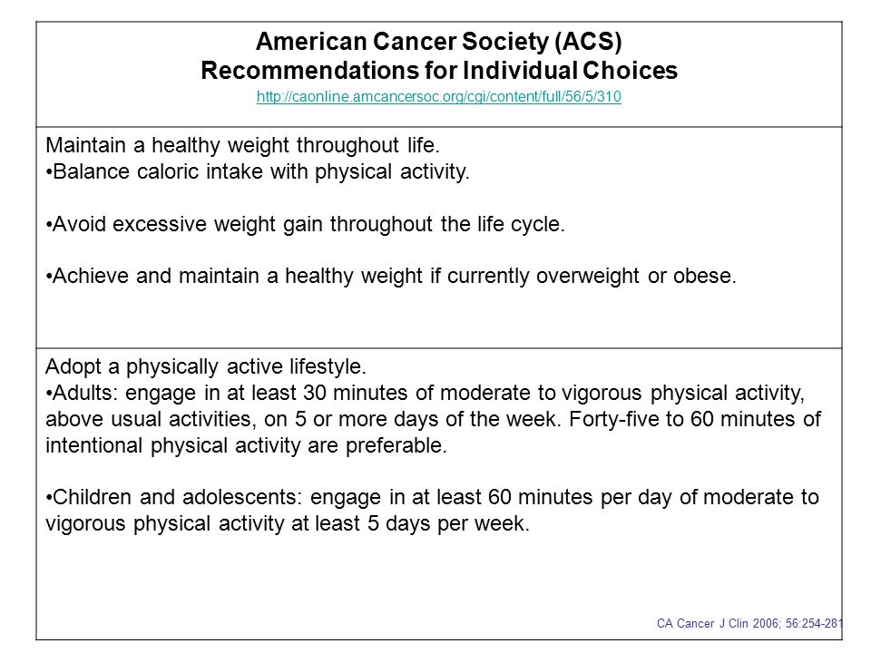 American Cancer Society (ACS) Recommendations for Individual Choices