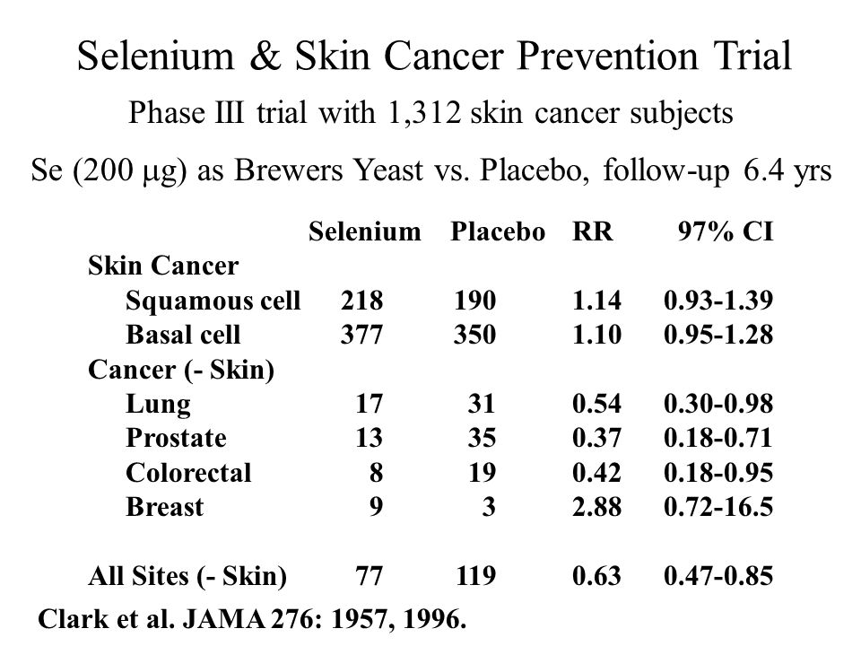 Selenium & Skin Cancer Prevention Trial