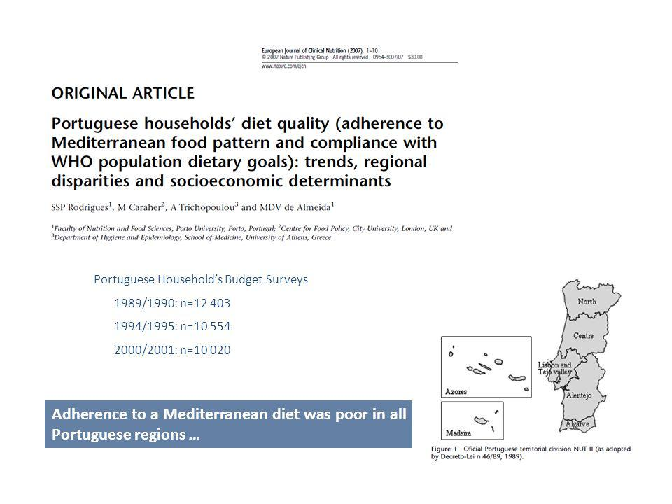Adherence to a Mediterranean diet was poor in all Portuguese regions …