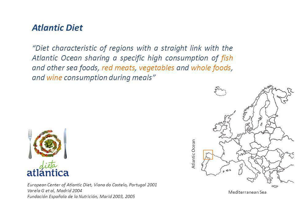 Atlantic Diet
