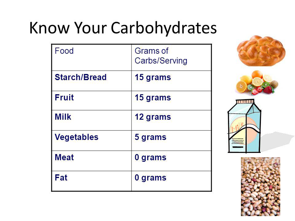 Know Your Carbohydrates