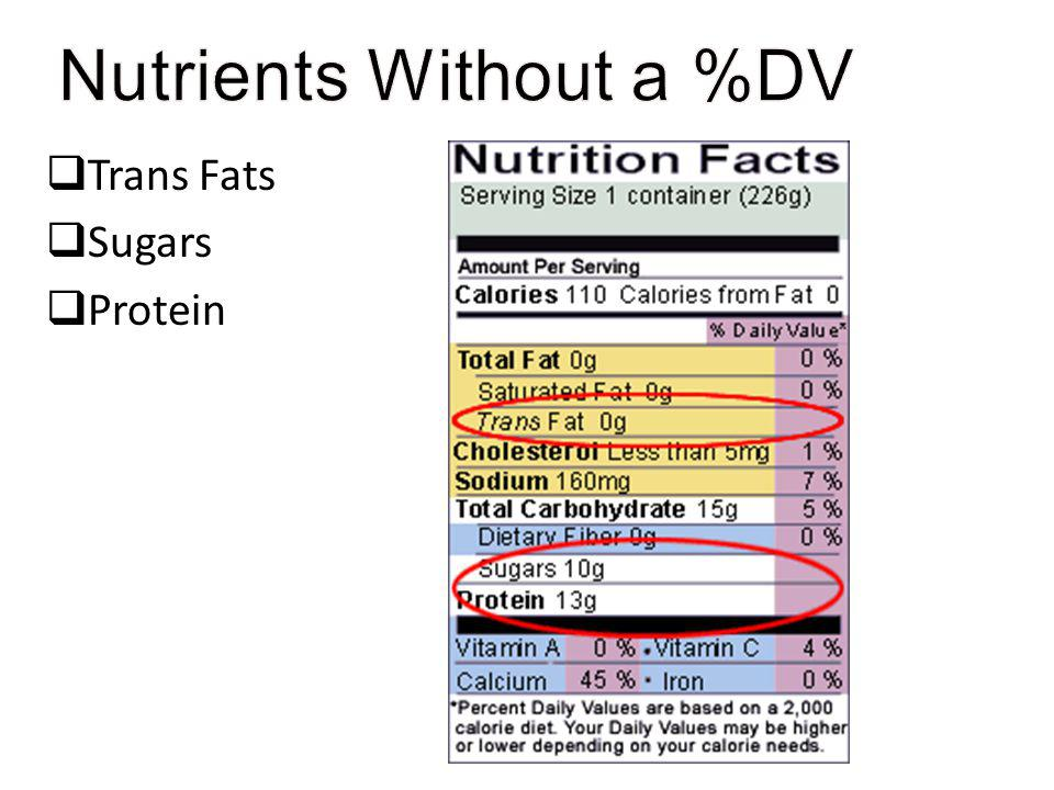 Nutrients Without a %DV