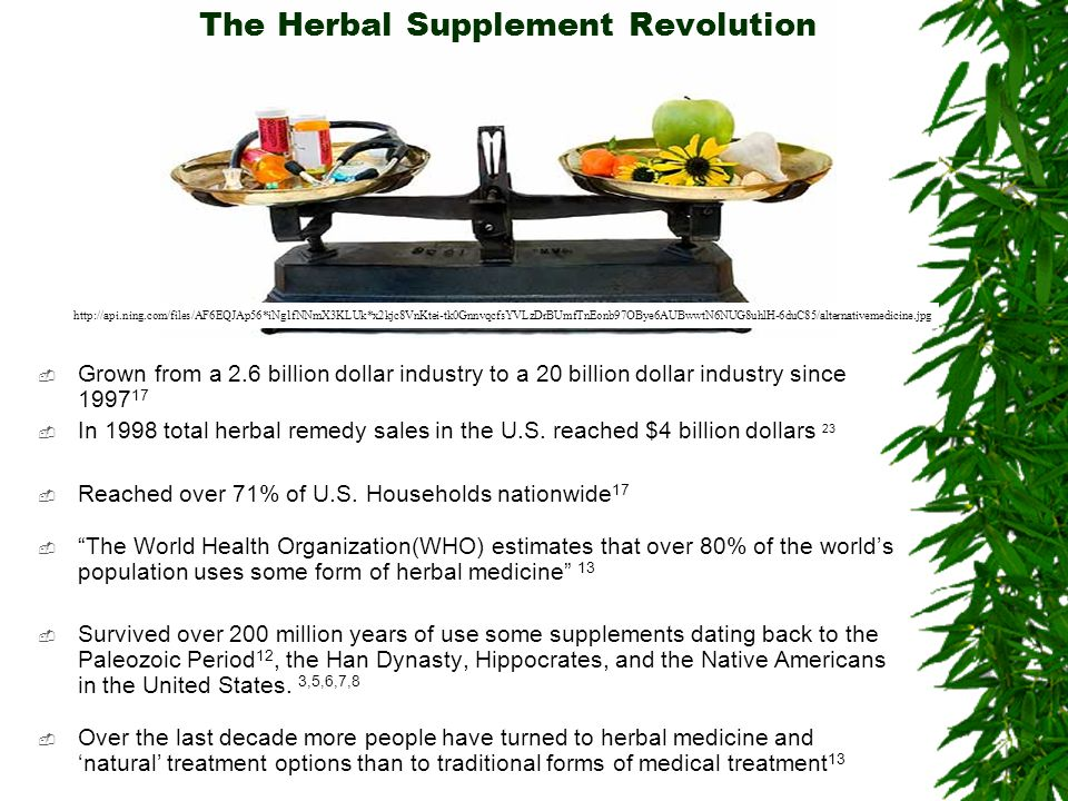 The Herbal Supplement Revolution