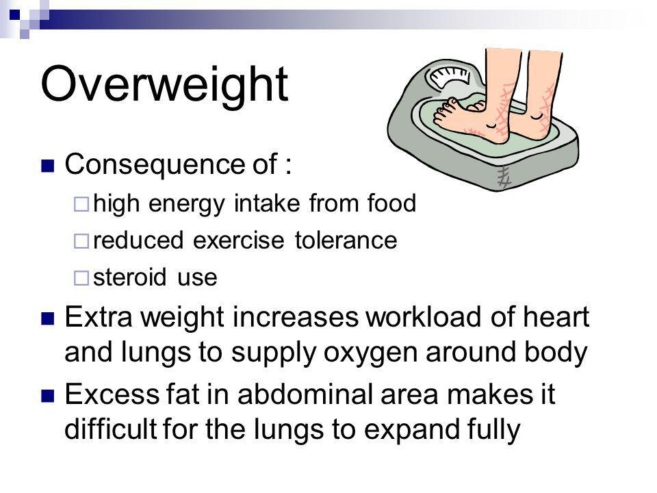 Overweight Consequence of :