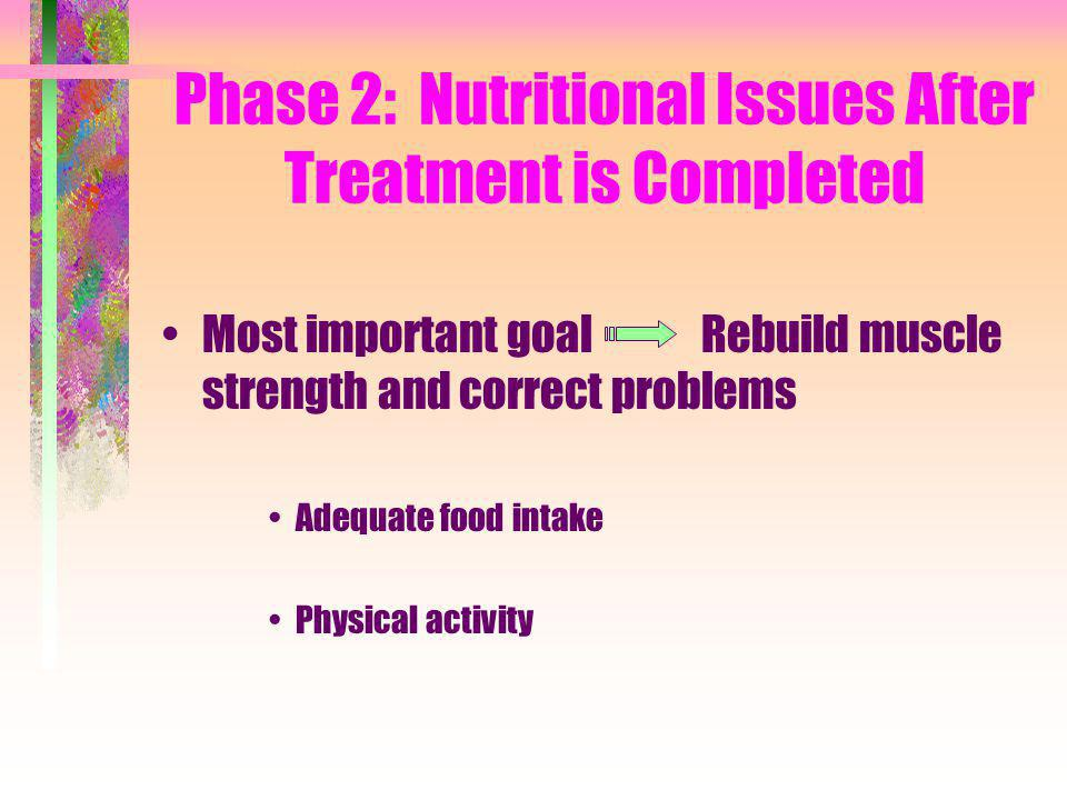 Phase 2: Nutritional Issues After Treatment is Completed