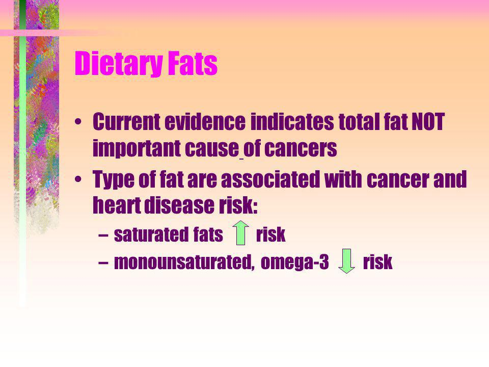 Dietary Fats Current evidence indicates total fat NOT important cause of cancers. Type of fat are associated with cancer and heart disease risk:
