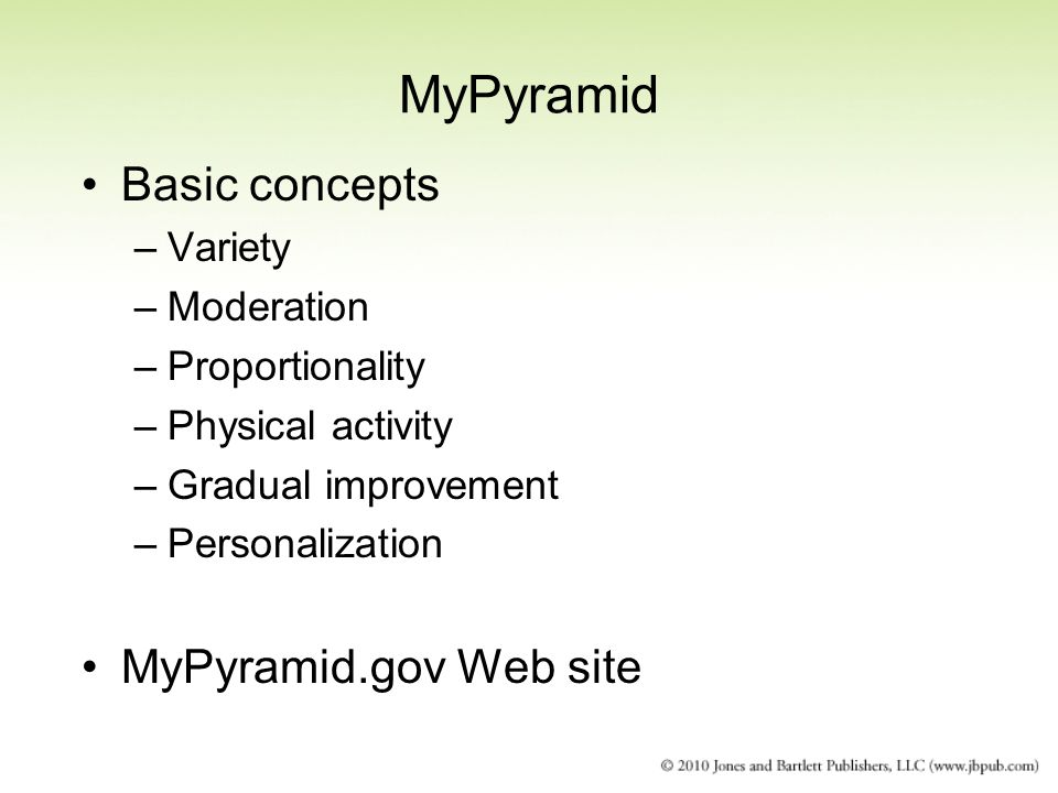MyPyramid Basic concepts MyPyramid.gov Web site Variety Moderation