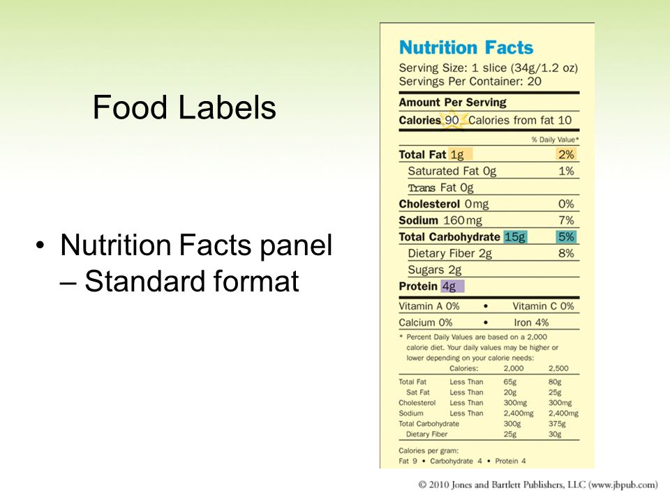 Food Labels Nutrition Facts panel – Standard format 39