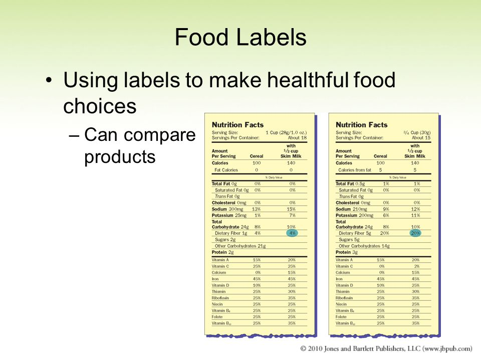 Food Labels Using labels to make healthful food choices
