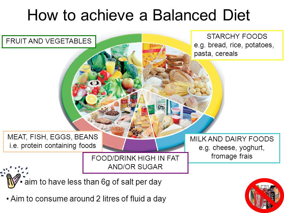 How to achieve a Balanced Diet