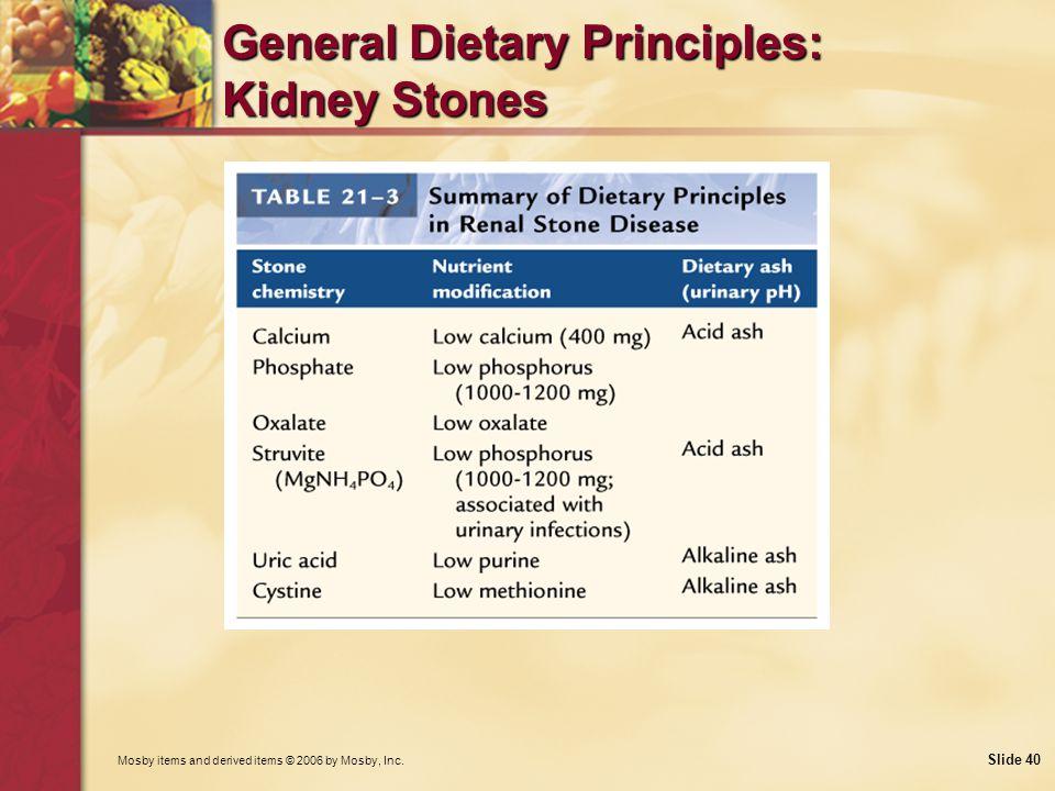 General Dietary Principles: Kidney Stones