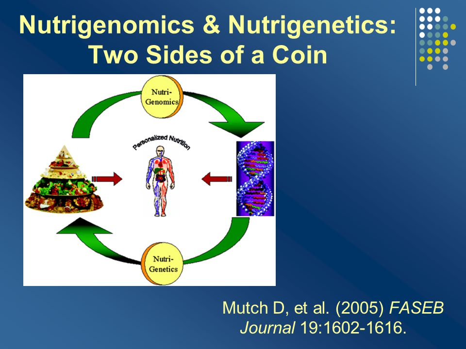 Nutrigenomics & Nutrigenetics: Two Sides of a Coin